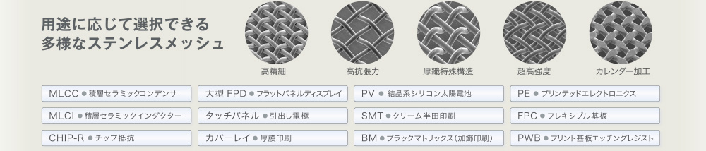 Stainless Steel Wire Mesh Features: